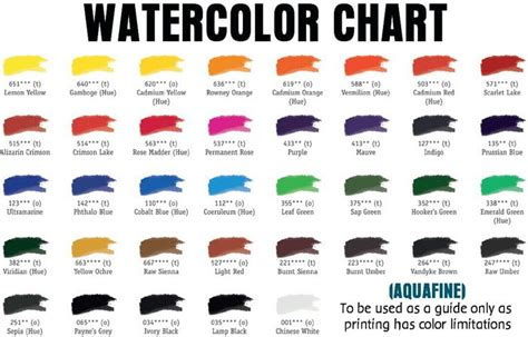 painting your walls with watercolors 25 ideas removeandreplace