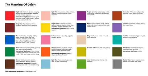 the meaning of colors pre press and graphic design lounge the meaning of color