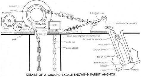 boat anchor hole what is anchor hawse hole quora
