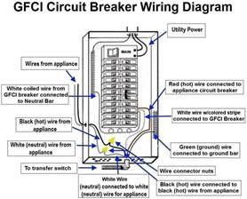 wiring gfci circuit gfci free printable wiring diagrams