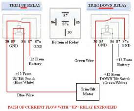 mercury tilt trim relays mercury wiring diagram free