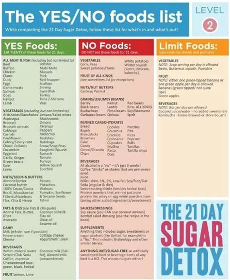 21 Days Sugar Detox Level 2 sugar detox level 2 getting my together