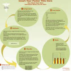 poster presentation template powerpoint collection powerpoint poster template free