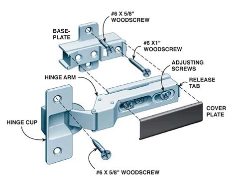 The Ultimate Guide To Installing European Hinges Diy Tutorial Parts Of A Cabinet Door