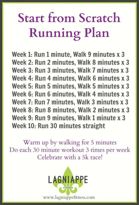 running workouts for beginners run whirlwind run pinterest running workouts and running 1000 ideas about running workout plan on pinterest