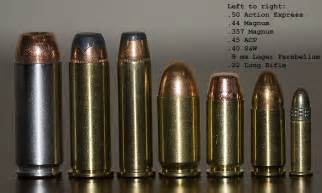 All other types of bullets 1d4 bullets
