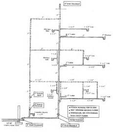 Kitchen Cabinet Cleaning Service plumbing vent pipe