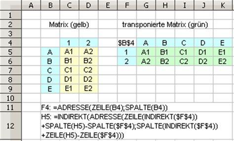 wann werden zinsen gutgeschrieben einf 252 hrung in tabellenkalkulationen wie libreoffice calc