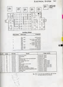 vw golf mk5 fuse box diagram get wiring diagram free