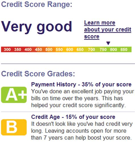 Can Records Be Removed From Credit Report Yearly Credit Report Information 187 Experian Reportaccess