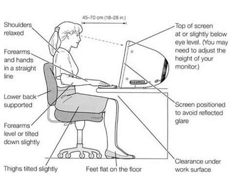 Correct Desk Ergonomics by Ergonomics Pantherstechnology