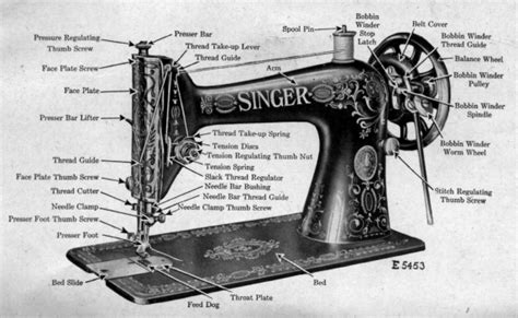 singer sewing machine parts diagram sewing machine parts serger parts sewing parts sewing