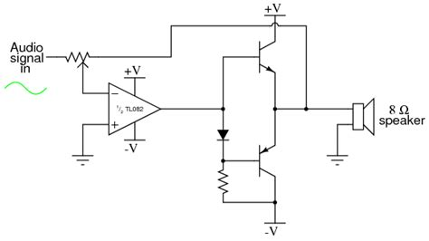 proper transistor lifier operation lessons in electric circuits volume vi experiments chapter 6