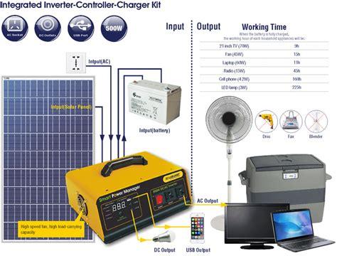 Solarland Smart Power Inverter 500 W Digital Meneger Ac Dc Handal smart power manager