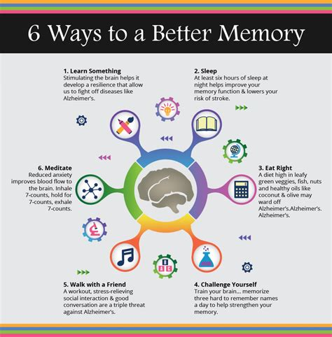 tips on how to a how to improve your memory with easy tips visual ly