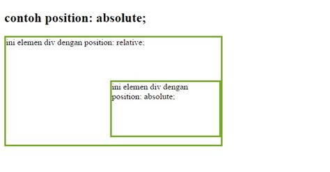 div absolute position css position cara mengatur posisi elemen html sinahu coding