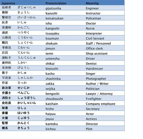basic japanese learn to speak japanese in 10 easy lessons fully revised expanded with mp3 audio japanese dictionary books how do you learn japanese basic lessons
