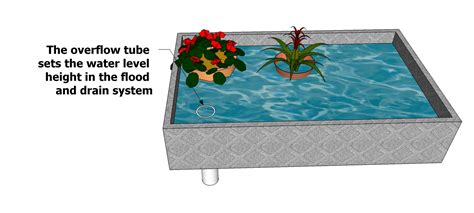 ebb and flow table hydroponic ebb and flow flood drain systems