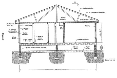 building foundation diagram building foundation structure bee home plan home