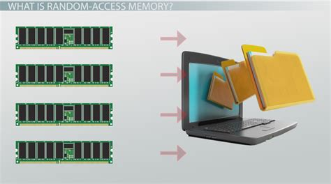 computer ram memory definition definition of ram in computer science
