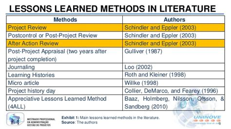 rethinking lessons learned in the pmbok process groups a