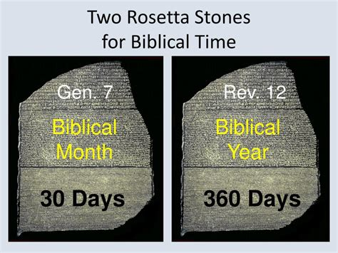 rosetta stone bible ppt the seventy weeks prophecy and biblical prophetic