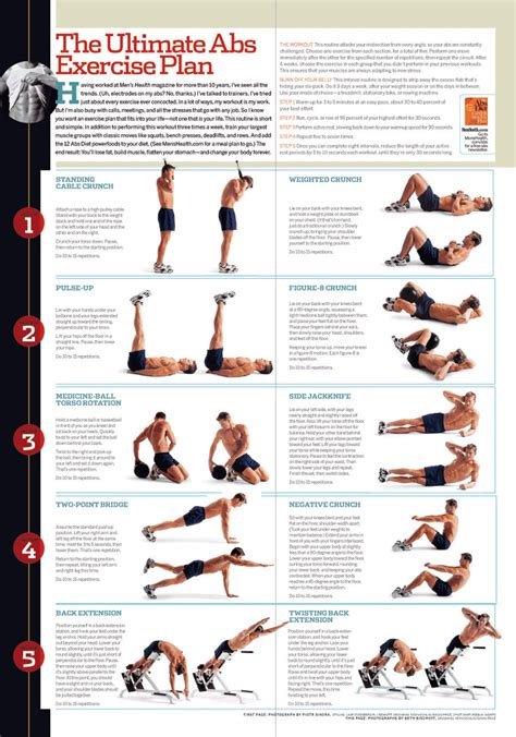 ultimate ab workout  men