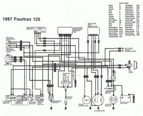 1986 honda rebel 250c wiring diagram honda auto parts