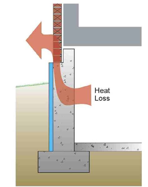 insulating exterior basement walls how to insulate a basement wall greenbuildingadvisor
