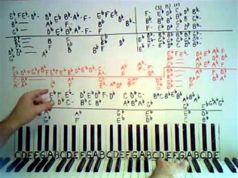 tutorial piano debussy how to play claire de lune debussy shawn cheek piano