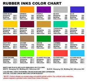 ink color rubber inks union process 174 inc
