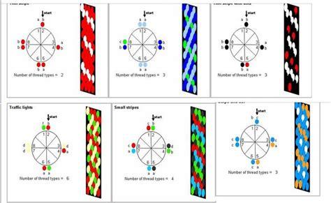 free patterns   Kumihimo   Pinterest