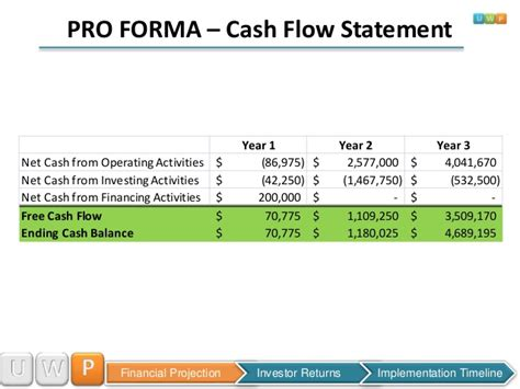 pro forma cash flow projection uwp with charge