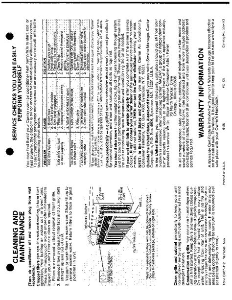 Ac Panasonic Kn general air conditioner service manuals free