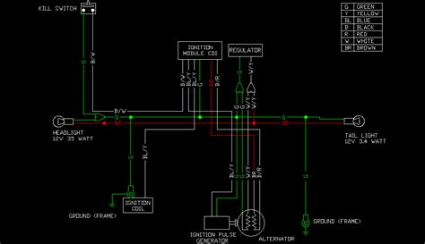 dirt bike for 4 wire cdi box wiring diagram dirt free