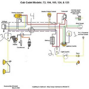 71 cub cadet wiring diagram get free image about wiring