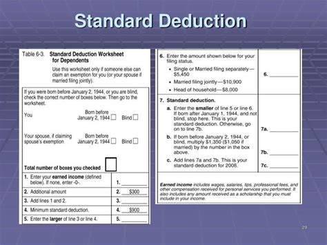 2016 income tax deductions tables 2014 federal income tax standard deduction table 2016