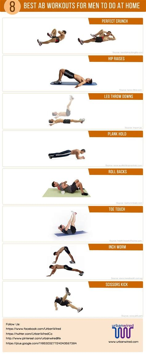 8 best ab workouts for to do at home pictures photos