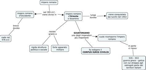 una sintetica rievocazione delle guerre persiane impero romano d oriente e giustiniano mappa concettuale
