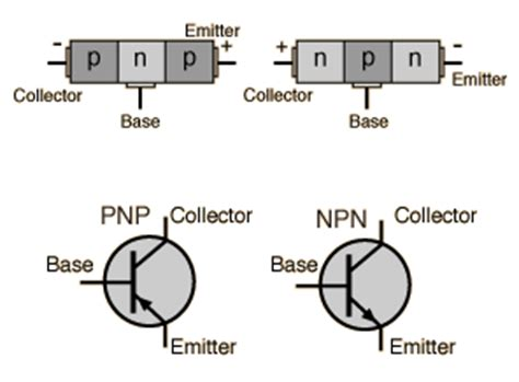 npn junction transistor pdf solved bipolarjunction transistor write about the solid state physics of transtutors