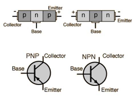 transistor bc337 funcionamento el 233 trico transistor bjt introdu 231 227 o
