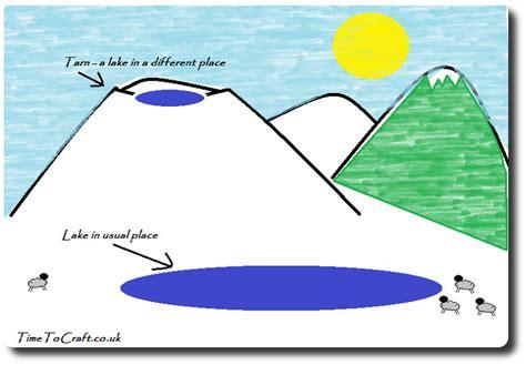 mountain building diagram mountain formation diagram related keywords mountain