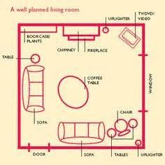 arranging sofas in the living room ergonomia e ergonomia e detalhes tecnicos on pinterest arranging