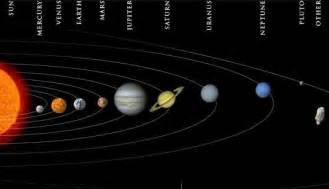 colors of planets what color are the planets in solar system pics about space