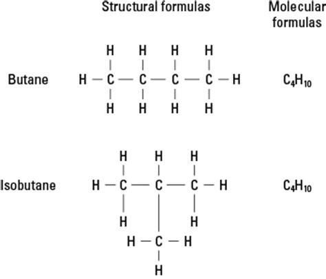 structural formula chemistrytutorvistacom structural formulas