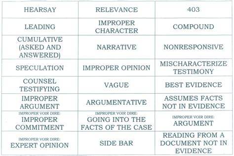 trial themes list list of objections for mock trial f f info 2017