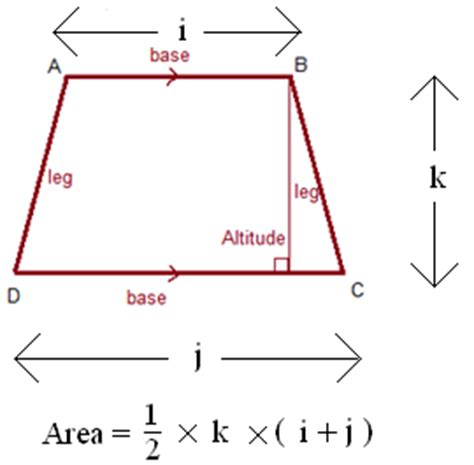 area calculater area of a quadrilateral www pixshark images galleries with a bite