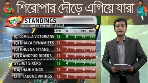 bpl point table 2017 bpl points table 2017 bpl 1st summary 2017 bpl