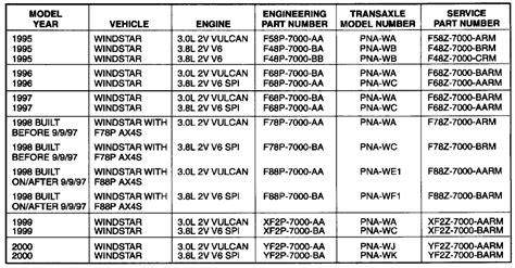 transmission control 2003 ford f series user handbook ford ax4s transmission problem