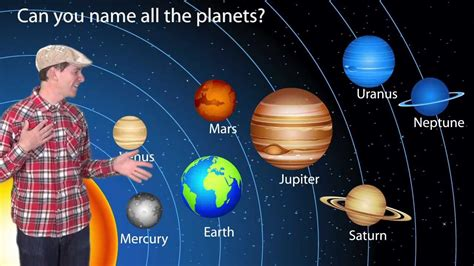 Planet Names by The Planet Song For Children